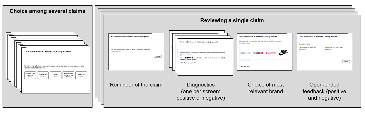 Claims Test incorporates choice-based questions and assessment of specific claims.