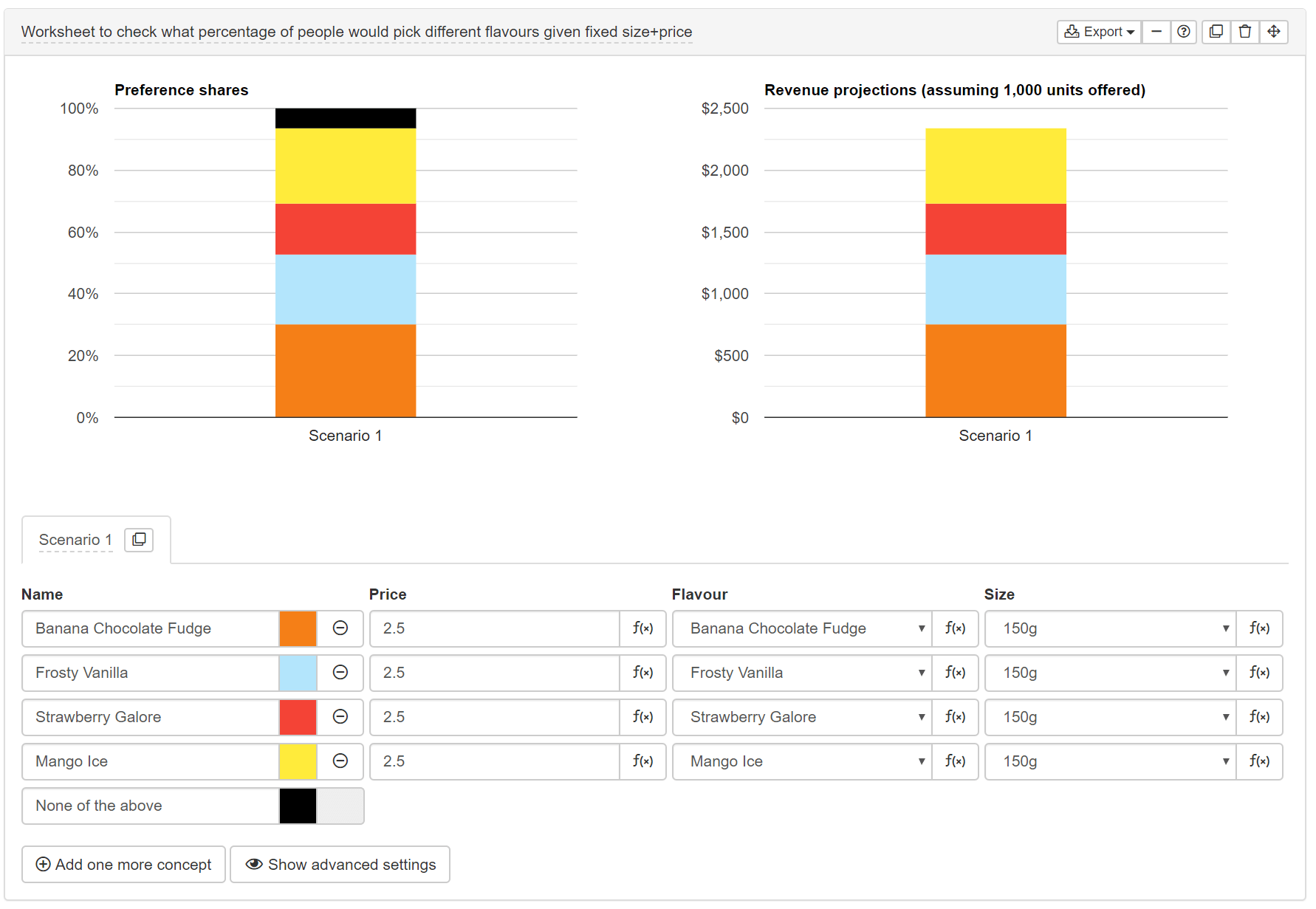 Conjoint preference share simulation with different flavours
